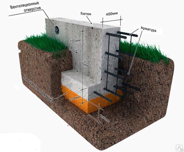 Устройство подпорных бетонных стен